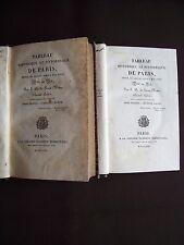 Tableau historique et pittoresque de Paris - T.2