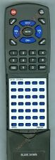 Replacement Remote for SYMPHONIC NE903UD, CWF20L6, WF15L5, 6620LCTA