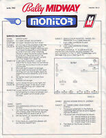 Bally Midway Monitor Original Newsletter CoinOp Games Arcade Pinball June 1983