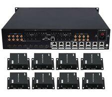 8x8 8x16 HDBaseT HDMI 2.0 Matrix Switcher Extender Kit 4K POC UHD IR IP Control