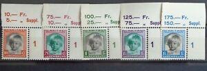 LUXEMBURG - LETZEBURG - LUXEMBOURG 1931: Kinderhilfe, Eckrand-Serie **