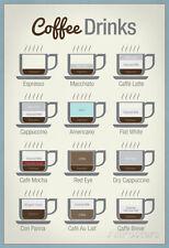 Coffee Drinks Art Print Poster Poster Print, 13x19