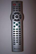 CYBERHOME DVD REMOTE CONTROL for CH-DAV415