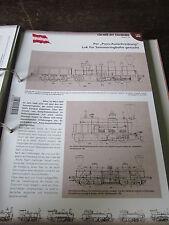 Chronik der Eisenbahn 1A: 1850 Preisausschreibung Lok für Semmeringbahn