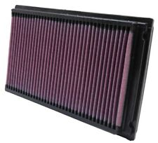 K&N 33-2031-2 Drop-In Replacement Air Filter Element for 1982-2017 Nissan Maxima