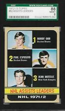 1972-73 TOPPS NHL ASSISTS LEADERS #62 SGC 88 NM-MT ORR/ESPOSITO/RATELLE