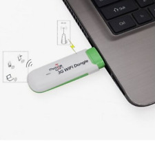 7.2Mbps 3G USB Modem Mobile Wifi Router with SIM Card wifi Dongle for Car/Bus