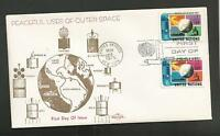 PEACEFUL USES OF OUTER SPACE MAR 14,1975 UNITED NATIONS    ORBIT COVERS *