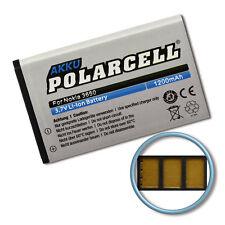 PolarCell Akku für Philips Babyphone Avent SCD600 SCD610 1ICP06/35/54 Batterie