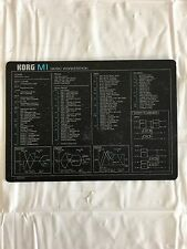 Korg Vinyl Factory Manual Program Parameter Card