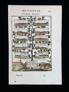 1683 A.M. MALLET: France, Genealogical Tree of Cities, and Noble Characters...