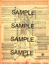 1937 BUICK SERIES 40 60 80 90 37 TEXACO LUBRICATION LUBE CHARTS