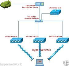 Cisco CCNA Unified Wireless Networking Essentials 640-722 IUWNE LAB KIT  AP1142N