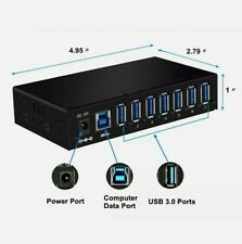 7-Port Industrial USB-A 3.0 SuperSpeed Hub
