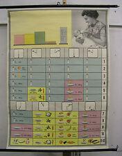 Belles anciennes écoles carte enfant artificielle alimentation 83x115cm vintage map 1962