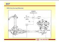 Kia Sorento 2002 2003 2004 2005 2006 Factory Workshop Repair Manual