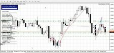 Forex Diamond 4.0 EA Forex Trading System MT4 Trading Robot