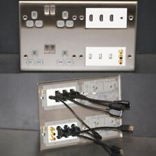AV Wall / Face Plate, 4x UK mains power, HDMI, Audio Jack, USB & 3 Phono sockets