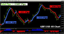 "Forex Indicator Forex Trading System Best mt4 Trend ""FOREX HBA SYSTEM"""