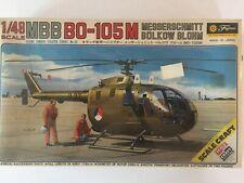 FUJIMI 1/48 MODEL OF THE MBB B0-105 M