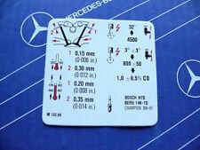 Original Mercedes Motor-Aufkleber für Motor M102.98 im W201 W123 W124 W460 W463