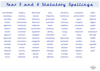 Year 5 and 6 Statutory Spellings Laminated Word Mat. Education. Vocabulary.
