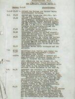 3. Gebirgs Division - Kriegstagebuch Norwegen-Finnland-Russland 1940-1941