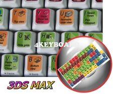 Autodesk 3ds Max keyboard sticker