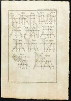 1777 - Gravure géométrie : Courbes & angles - Académie Royale des Sciences
