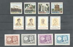 (864225) Architecture, Kennedy, Small lot, Miscellaneous, Venezuela