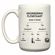 Engineering Flowchart 15oz Big Mug Large gift cup present for Engineer work