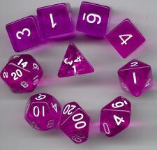RPG Dice 10pc - Translucent Lite-Purple - 1 @ D4 D8 D10 D12 D20 D00-10 & 4 D6