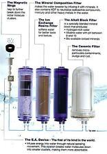 Hexagon™ Alkaline Hydrogen Water Cartridges:Alkali Block& Ion &Ceramic& Mineral