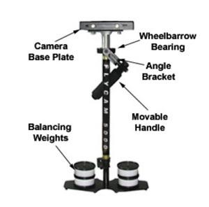 FLYCAM 5000 Video Stabiliser for DV/ HDV Camcorders Digital SLR Cameras