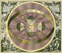 SPACE MAP  CELLARIUS MACROCOSMICA COPERNICAN WORLD SYSTEM REPLICA PRINT PAM2173