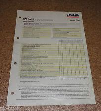 Inspektionsblatt Yamaha FZR 600 R Typ 4JH (72 KW) Baujahr 1994