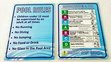 COMBO - POOL SAFETY & POOL RULES SIGN 30x40cm  for fence, glass, wall
