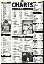 ARTICLE - ADVERT 19/11/94PGN08 NME CHARTS PAGE : PATO BANTON, BABY COME BACK NO.