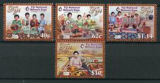Fiji 2017 MNH National Womens Women's Expo 4v Set Cultures Traditions Stamps