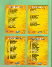 TOPPS ACB GOLD CRICKET CARDS - CHECKLISTS