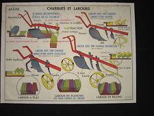 O947 AFFICHE SCOLAIRE AGRICULTURE CHARRUES LABOUR SOL
