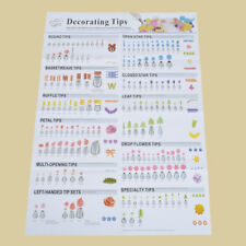 Family Cake Decorating Tips Poster Wedding Birthday Party Nozzles Instructions