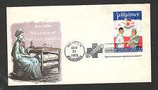 PHILIPPINES-FDC-RED CROSS-LOOK SCAN-1972.