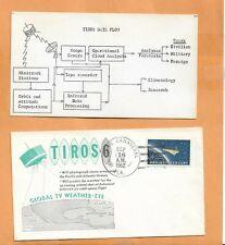 TIROS 6  GLOBAL  TV WEATHER EYE SEP 18,1962 CAPE  SWANSON SPACECRAFT ***