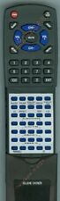 Replacement Remote for JVC RMSRX6500J, RX6500VBK