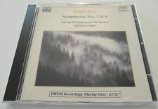 Sibelius - Symphonies Nos.1 & 6 (CD Album 1989/90) Used Very Good
