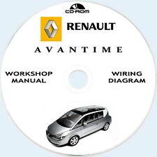 Workshop Manual,Renault AVANTIME.Manuale Officina Renault D66 Avantime.