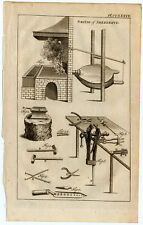 Antique Print-SMITHY-TOOLS-WORKBENCH-SMITHING-Buys-1770