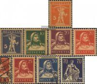 Schweiz 162-171 (kompl.Ausg.) gestempelt 1921 Sitzende Helvetia