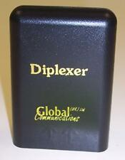 GLOBAL SATELLITE/TV DIPLEXER The DIP2 is used to combine both a normal TV